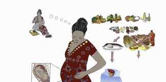 12 Wajib yang Memudahkan Kehamilan