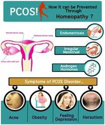 Lakukan Terapi yg Dokter Sarankan untuk Polycystic Ovarian Syndrome (PCOS) lalu coba tips agar cepat hamil kami